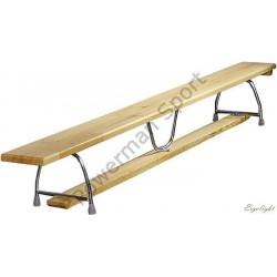 POLSPORT Ławka gimnastyczna 2m nogi metalowe