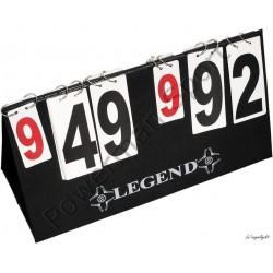 Tablica wyników LEGEND do 99